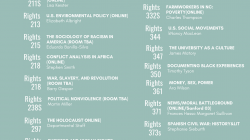 Check out the 2021 Spring Human Rights Courses